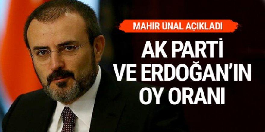 Ünal, AK Parti'nin oy oranını açıkladı