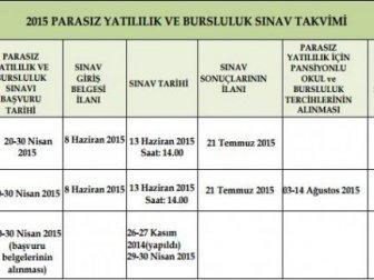 Bursluluk Sınavı Sonuçları 2015 PYBS