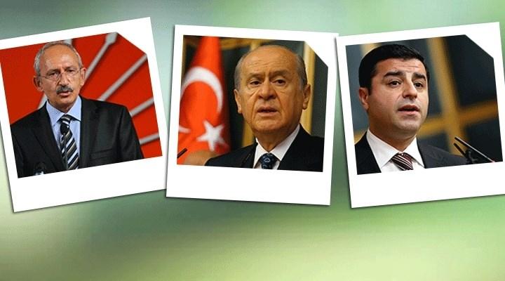 HDP ve CHP'nin günah keçisi MHP