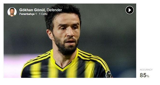Avrupa Ligi'nin en iyi 11'inde bir Türk var