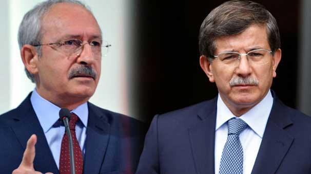 Kılıçdaroğlu'nun 6 Ensar sorusu sosyal medyada gündem oldu!