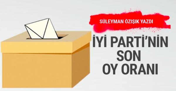 İyi Parti'nin son oy oranı Süleyman Özışık yazdı