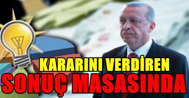 Cumhurbaşkanı Erdoğan Anketleri görünce yeni MHP kararını duyurdu! Bahçeli ile birlikte..
