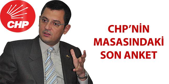 CHP'li Özel AK PARTİ'nin oy oranını açıkladı! Açıkladığı Rakam Herkesi şok etti.