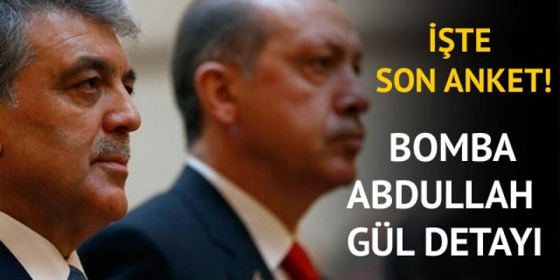 Son seçim anketinde çarpıcı sonuç! Erdoğan 43.5, Abdullah Gül...