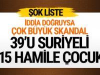 İstanbul'u karıştıran rezillik