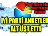 Murat Gezici canlı yayında açıkladı... İşte partilerin son oy oranları